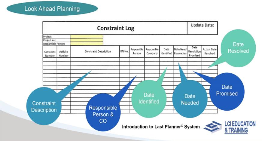 Constraint Management Log