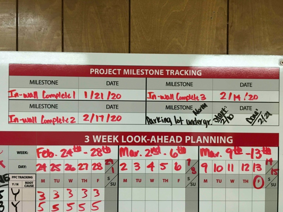 The Last Planner System in Construction - Weekly Work Planning