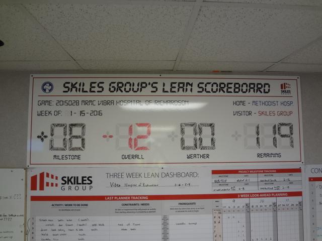 Lean Construction Scoreboard