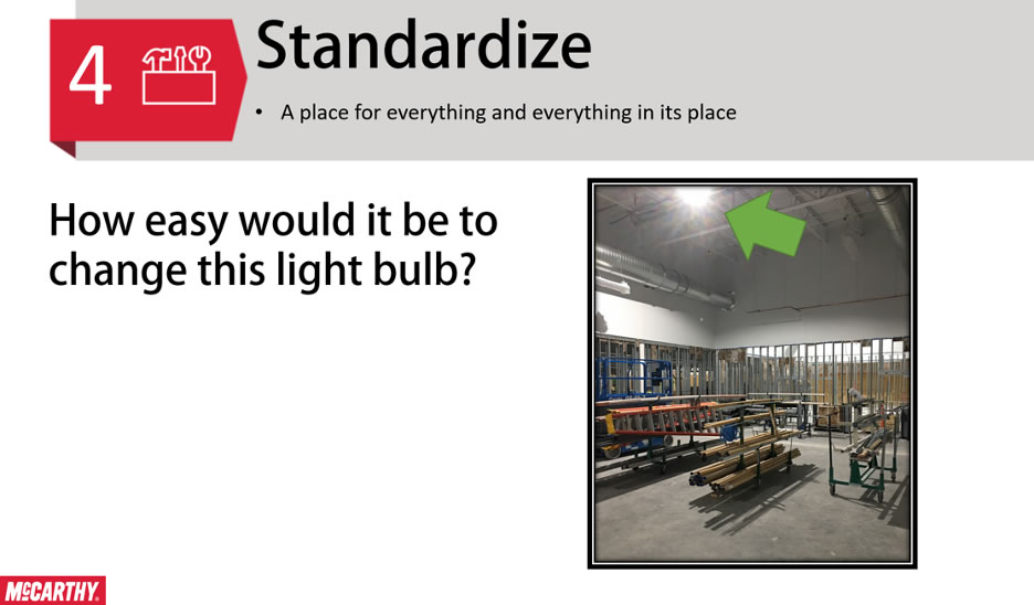 Step 4- Shitsuke - Standardize