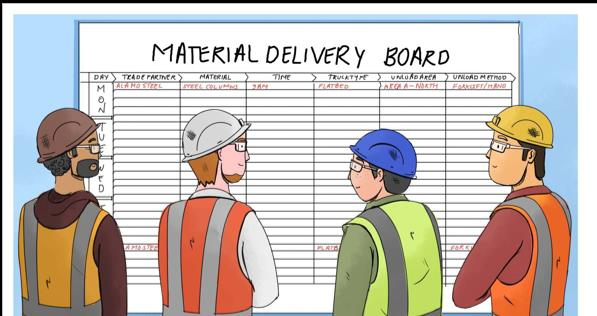 Material Delivery Board in Lean Construction