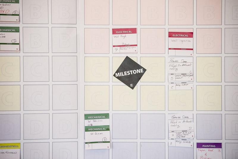 Pull Planning Post It Notes Board