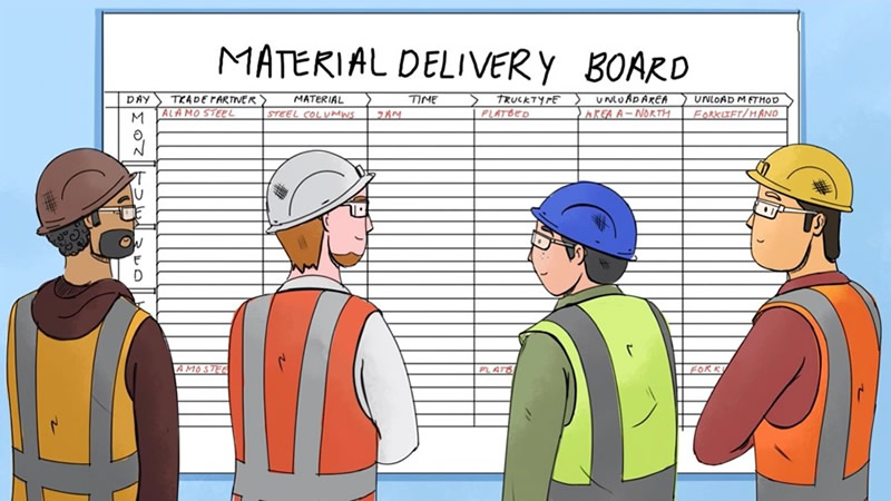 Project Board for Deliveries