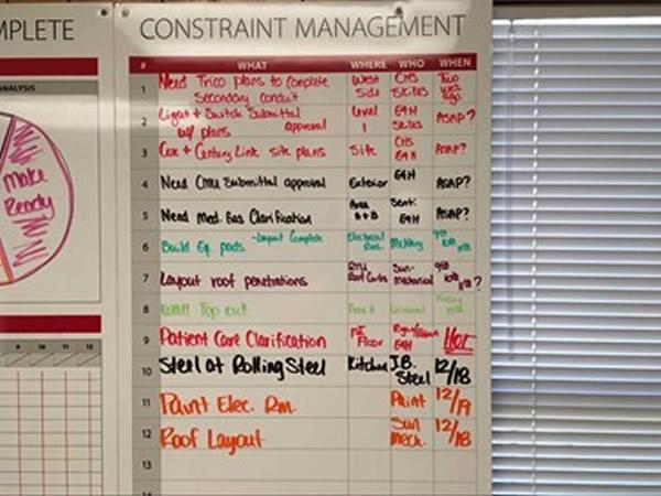 Lean Tools - Constraint Management