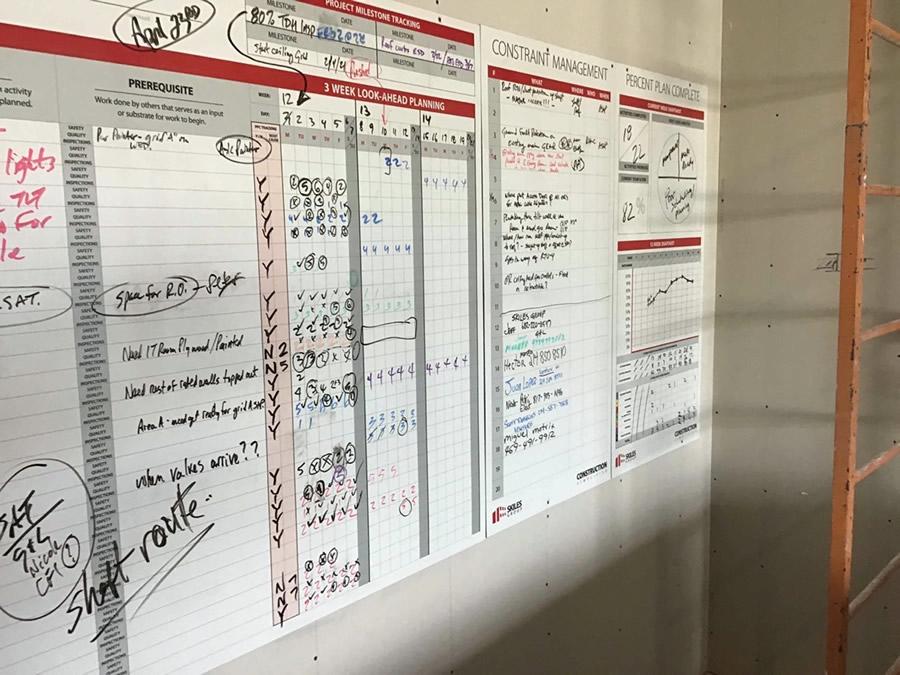 Percent Plan Complete Scoring
