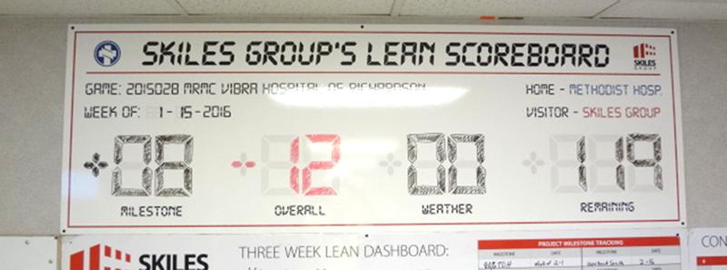 Skiles Group's Lean Scoreboard