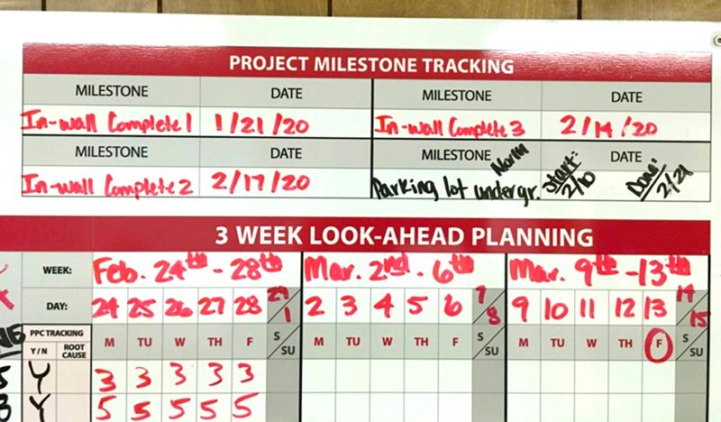 Project Milestone Tracking